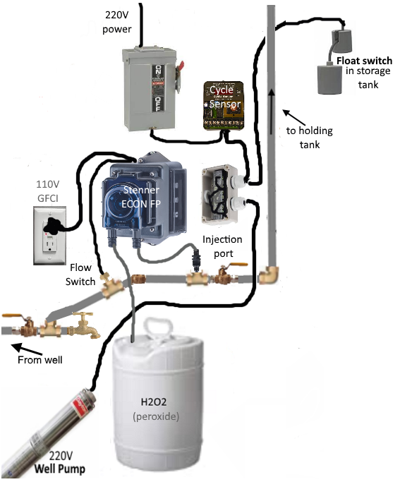 Well pump-wiring.png