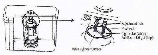 Glacier Bay Dual Flush Parts
