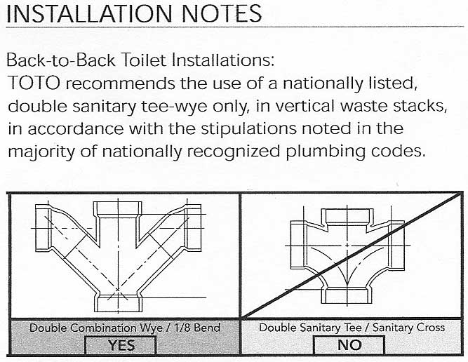Plumber Installed Double Sanitary Tee In Back To Back