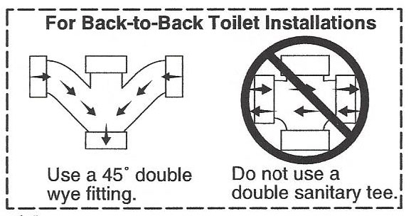 What Low Flow Toilets Can Be Used In Back To Back