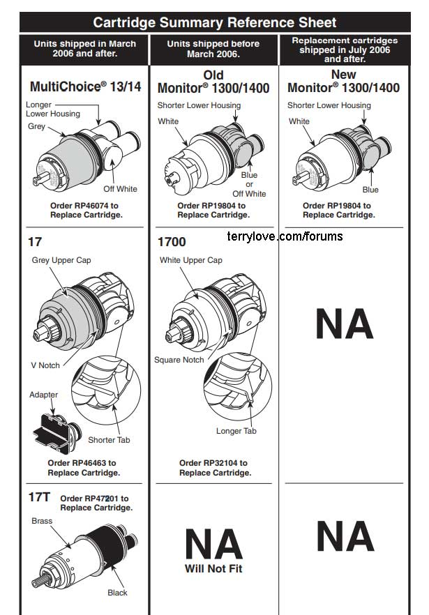 shower faucet parts diagram as well delta monitor shower faucet  delta shower valves diagrams #13