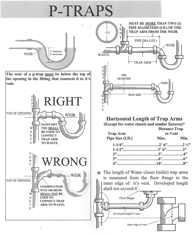 Can I Use A Horizontal Vent Pipe Terry Love Plumbing