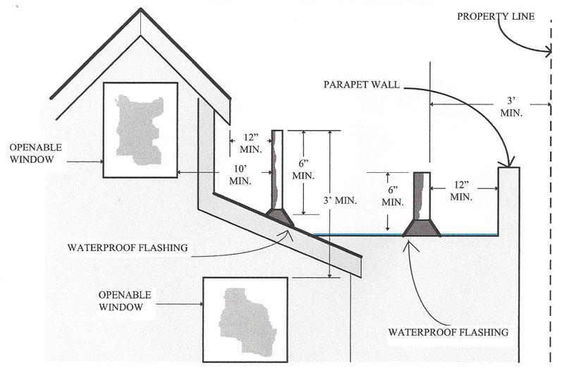 Sewer Vent Pipe Diagram, Sewer, Free Engine Image For User Manual ...