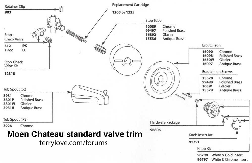 Old Moen Shower Faucet Parts - Data SET •