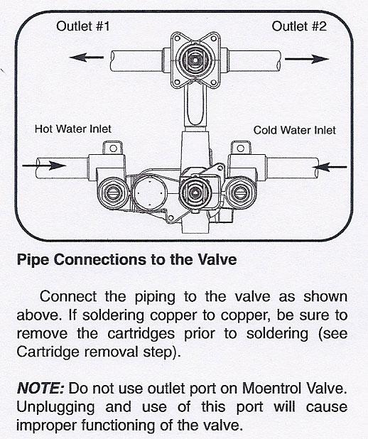 moen  /  valve instructions  terry love plumbing, wiring diagram