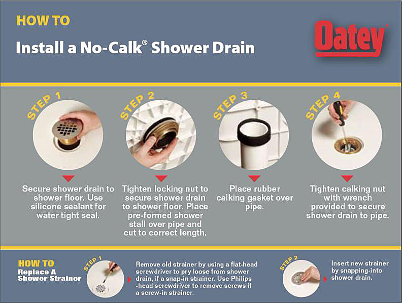 Oatey no caulk shower drain