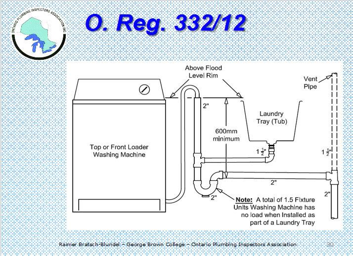Washing machine hook up code