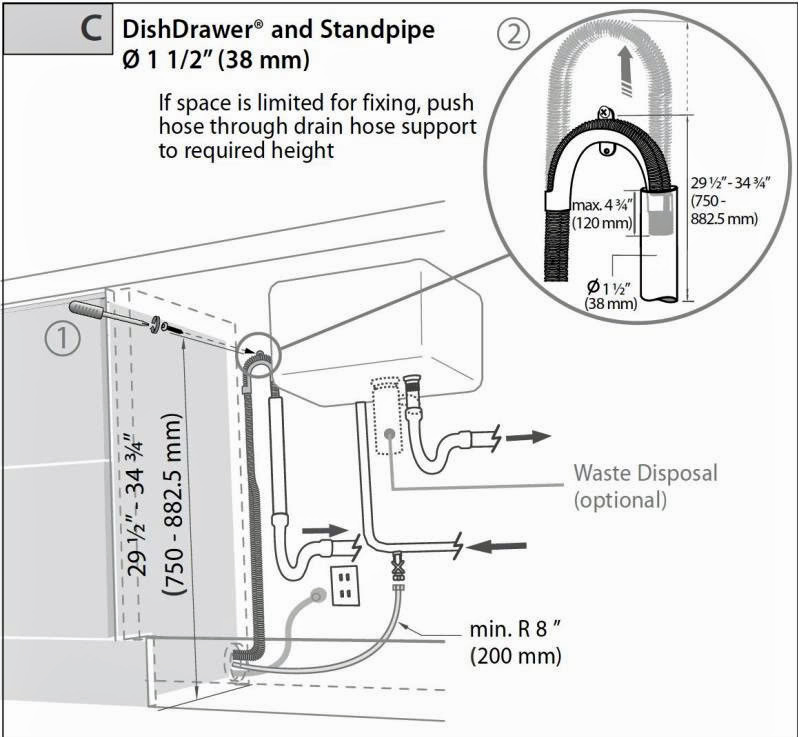 dishwasher plumbing hookup diagram How to quickly hook up a in this photo you see a typical double pvc kitchen sink drain with a dishwasher note that the diagram shows a dishwasher waste.