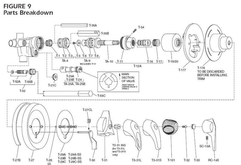Bathroom Faucet Hard To Turn symmons temptrol handle increasingly hard to turn | terry love