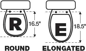 Elongated Vs Round Bowl