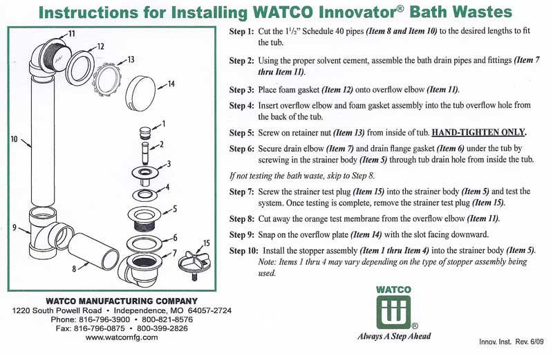 Confused Bathtub Overflow Installation Does Anyone