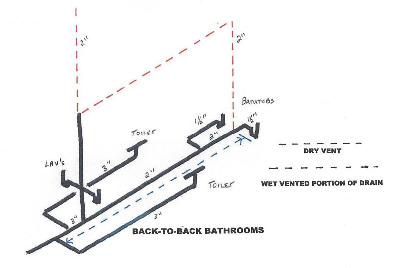 Plumbing On A New Bathroom Vent Question on old shower drain diagram