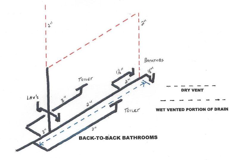 plumbing diagram venting and drains  plumbing  free engine