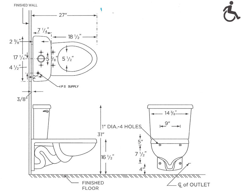 Ada Bathroom Accessories Mounting Heights converting from a standard height wall mount toilet to an ada wall