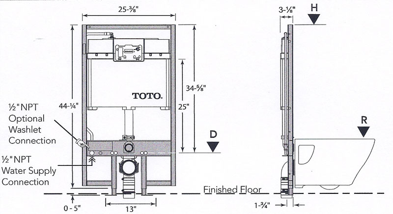 Toto Duo Fit In Wall Tank Instructions Are Wrong Help