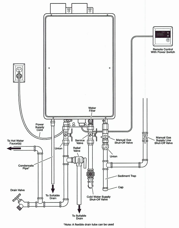 Electric Water Heater Wiring Diagram For Rheem from www.terrylove.com